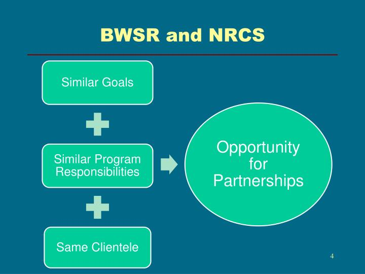 BWSR and NRCS