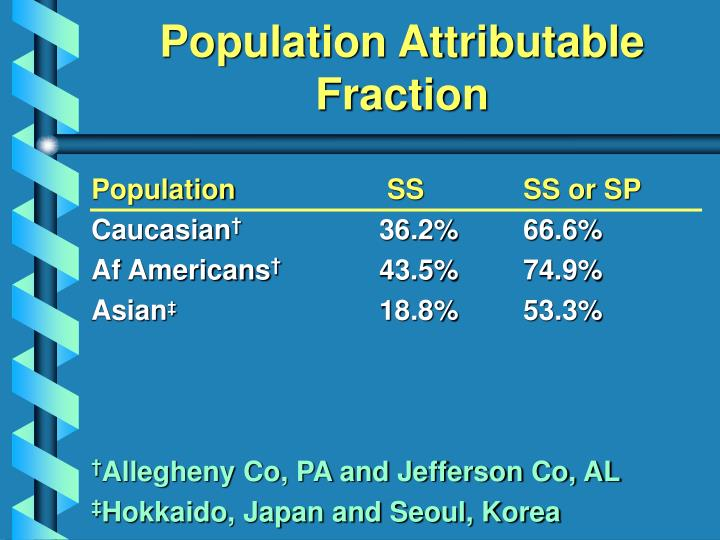 Population Attributable Fraction