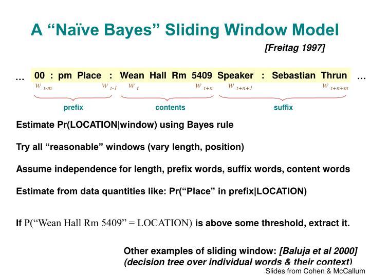 """A """"Naïve Bayes"""" Sliding Window Model"""