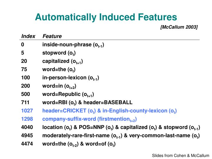 Automatically Induced Features