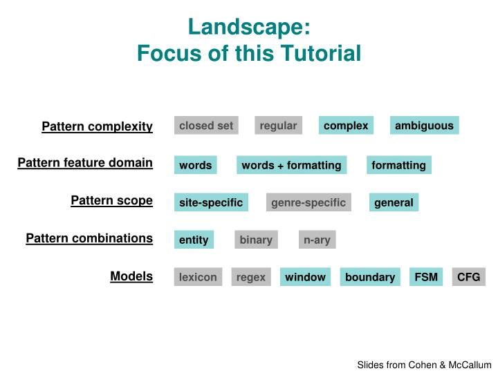 Landscape: