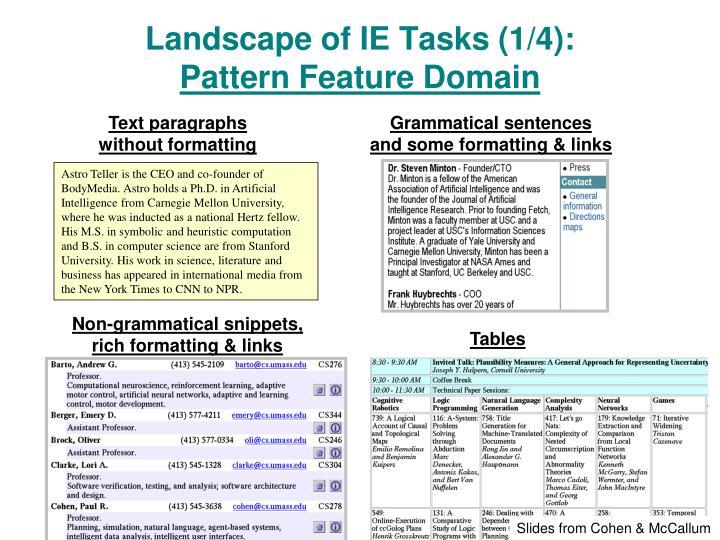 Landscape of IE Tasks (1/4):
