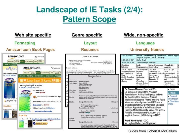 Landscape of IE Tasks (2/4):