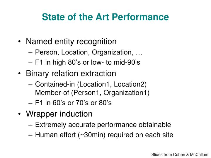 State of the Art Performance