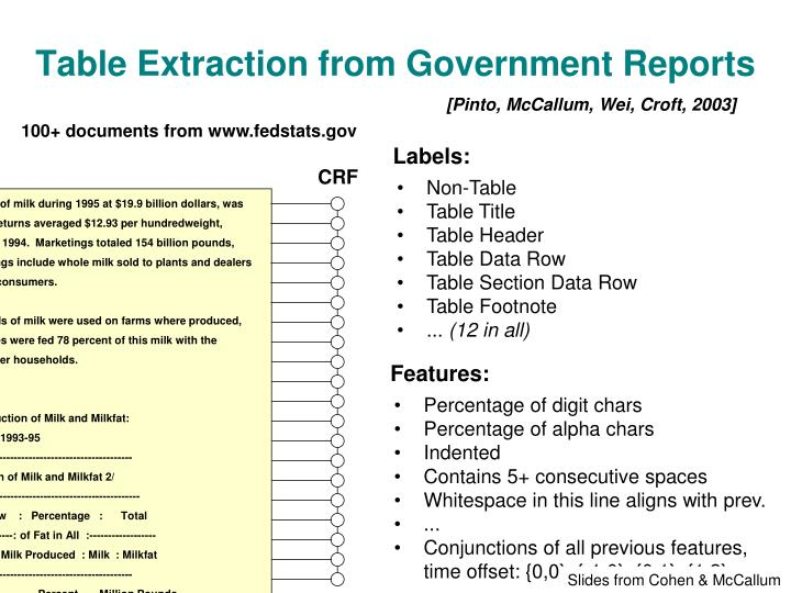 Table Extraction from Government Reports