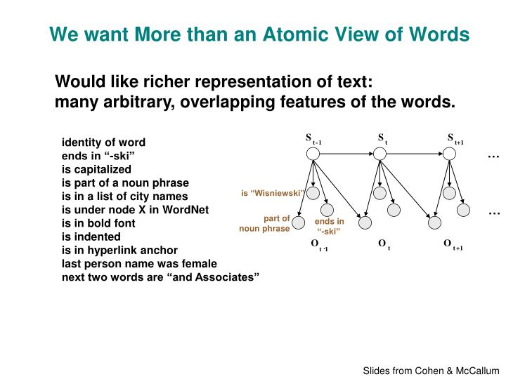 We want More than an Atomic View of Words