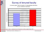 survey of tenured faculty