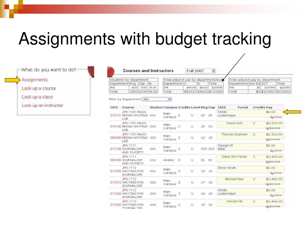 Assignments with budget tracking