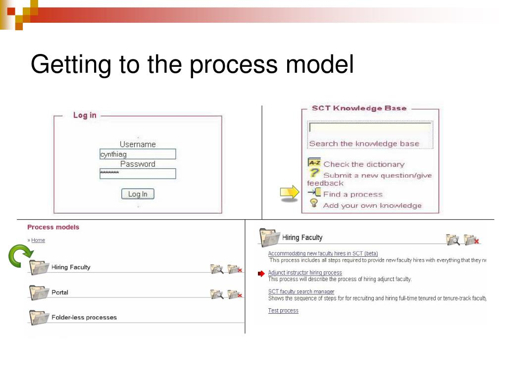 Getting to the process model