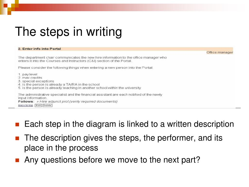 The steps in writing
