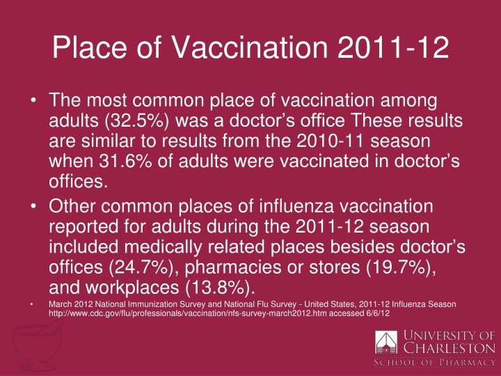 Place of Vaccination 2011-12