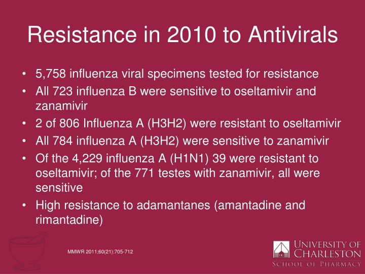 Resistance in 2010 to Antivirals