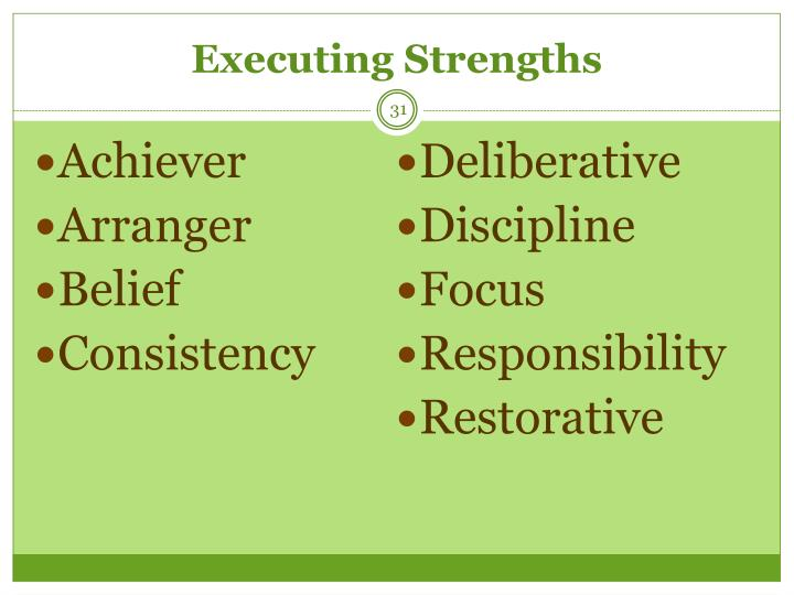 Executing Strengths