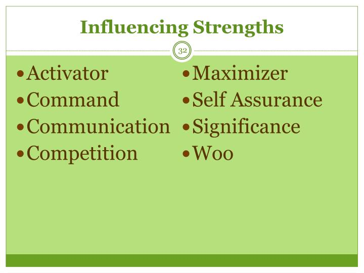 Influencing Strengths