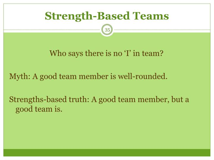 Strength-Based Teams