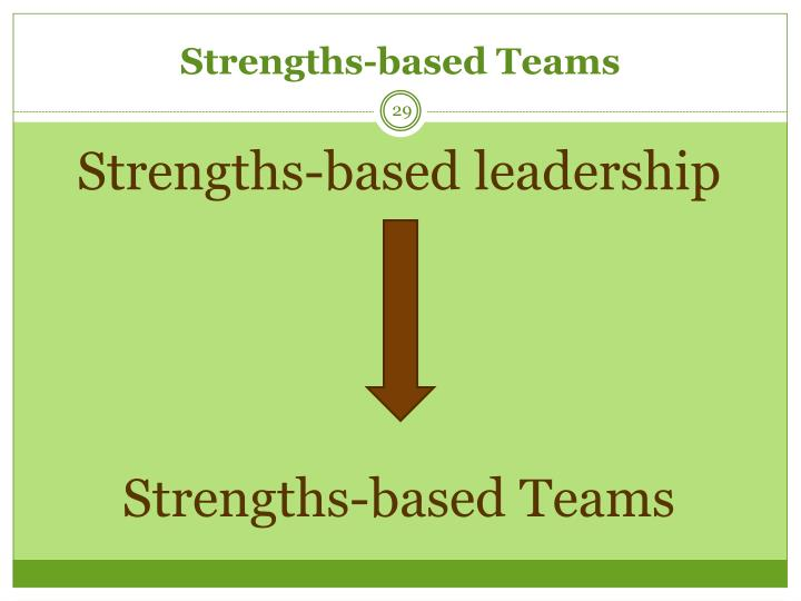 Strengths-based Teams