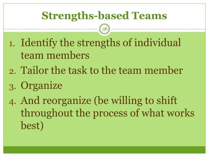Strengths-based Teams