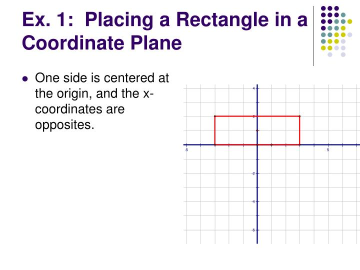 One side is centered at the origin, and the x-coordinates are opposites.