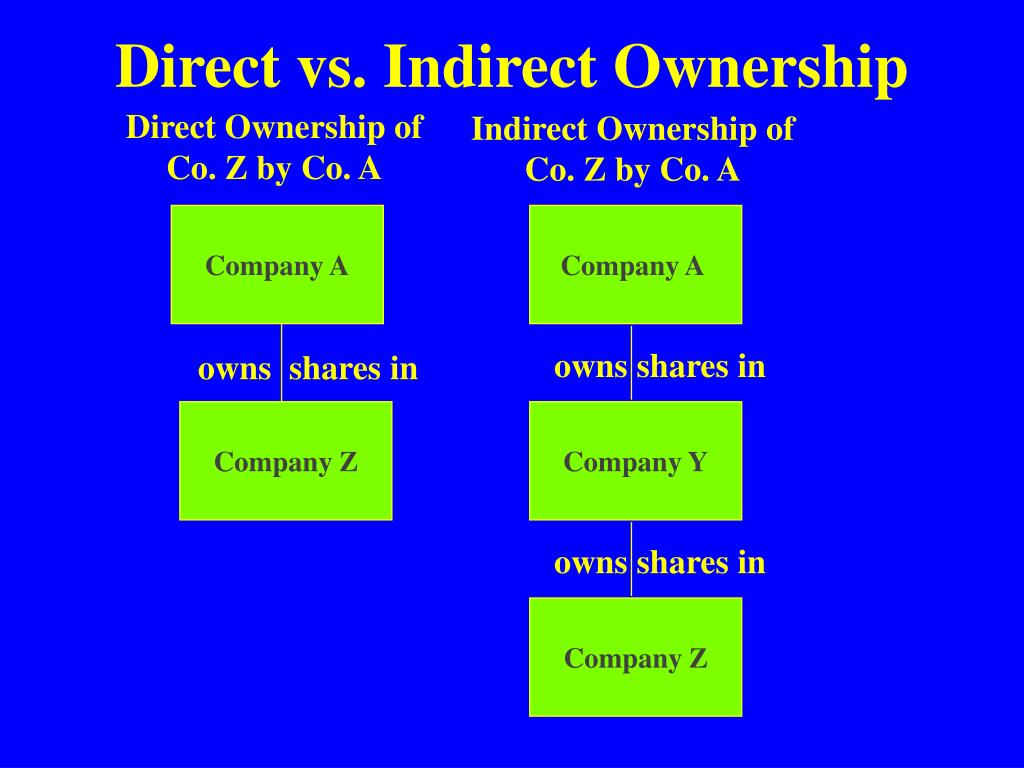 direct and indirect finance pdf