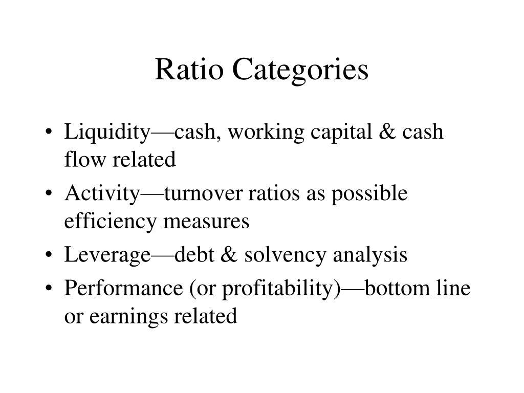 Ratio Categories
