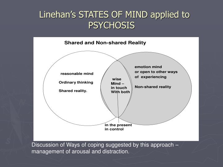 Linehan's STATES OF MIND applied to PSYCHOSIS