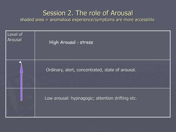 Session 2. The role of Arousal