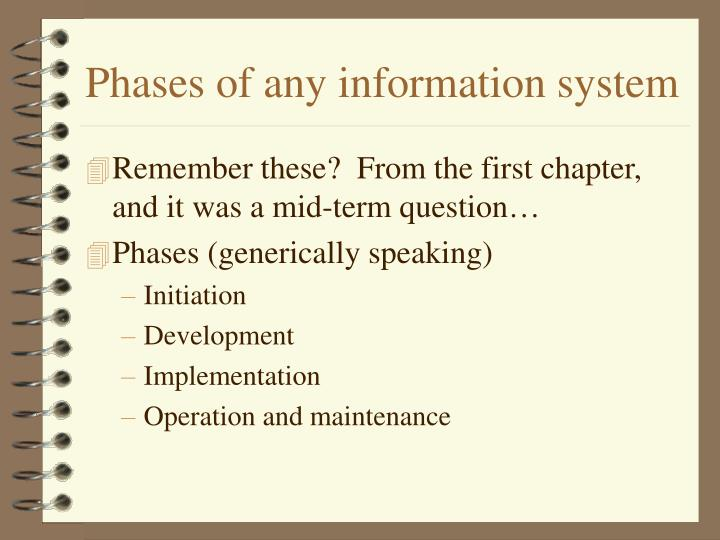Phases of any information system