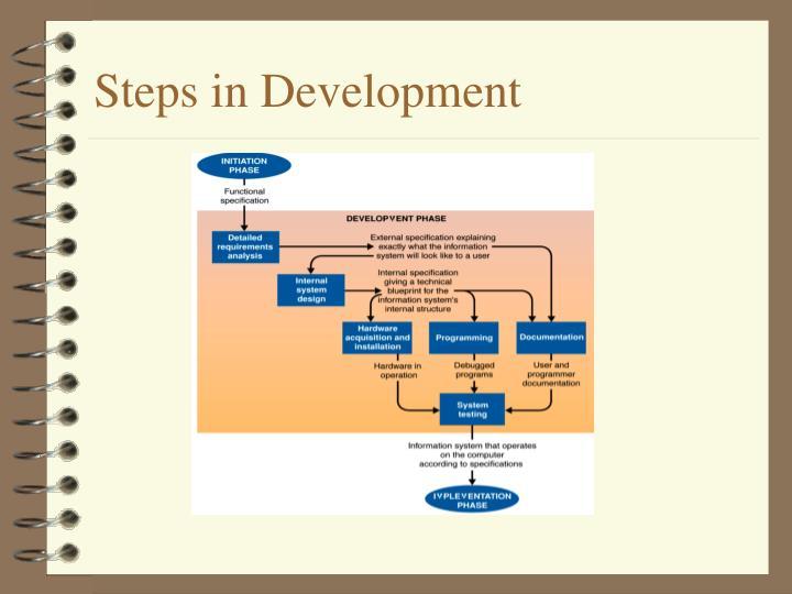 Steps in Development