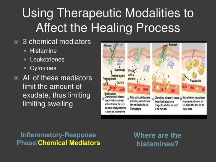 Using Therapeutic Modalities to Affect the Healing Process