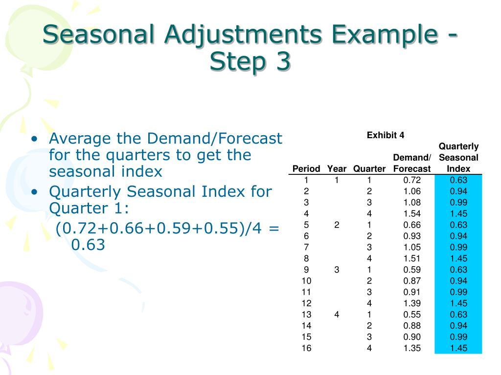Seasonal Adjustments Example - Step 3