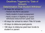 deadlines triggered by date of school s determination that student withdrew