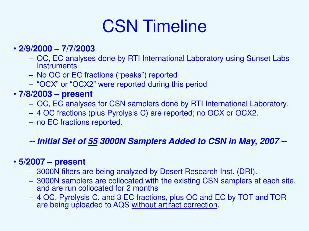 CSN Timeline