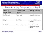 example voting categorization step 1
