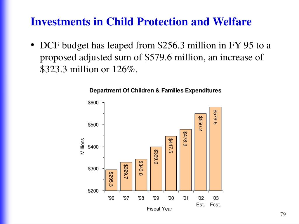 Investments in Child Protection and Welfare