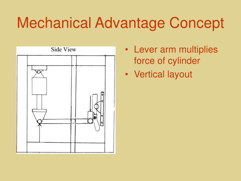Mechanical Advantage Concept