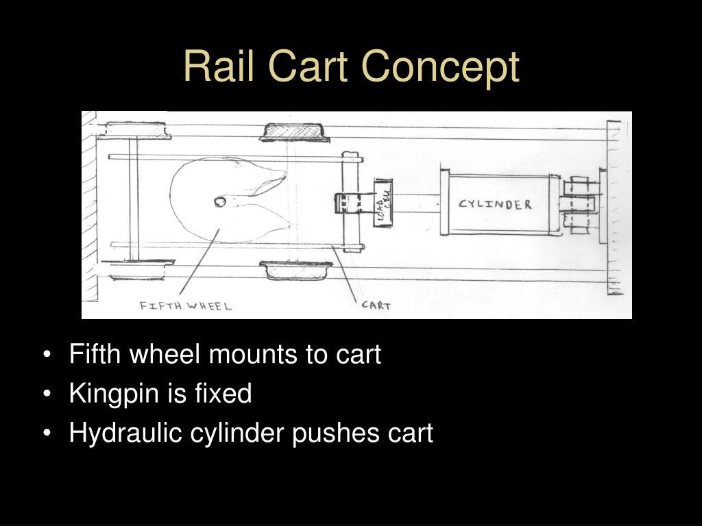 Rail Cart Concept
