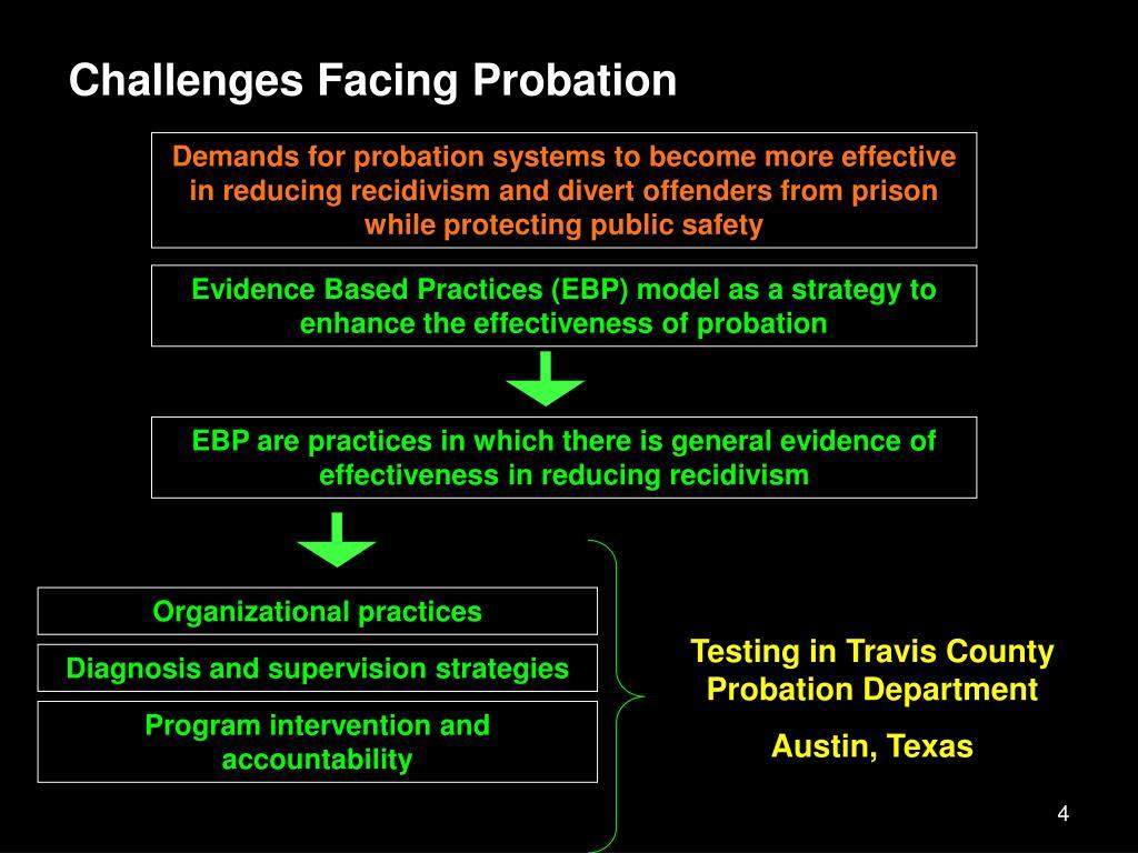 Challenges Facing Probation