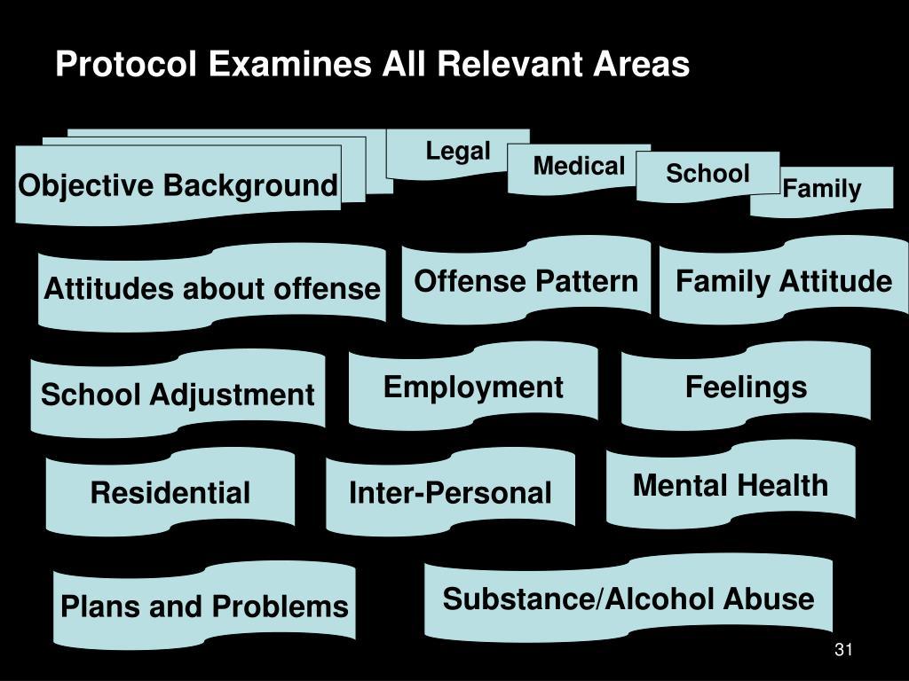 Protocol Examines All Relevant Areas