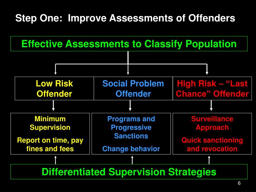 Low Risk Offender