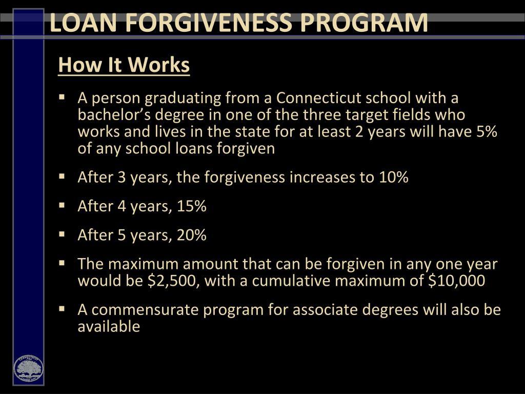 LOAN FORGIVENESS PROGRAM