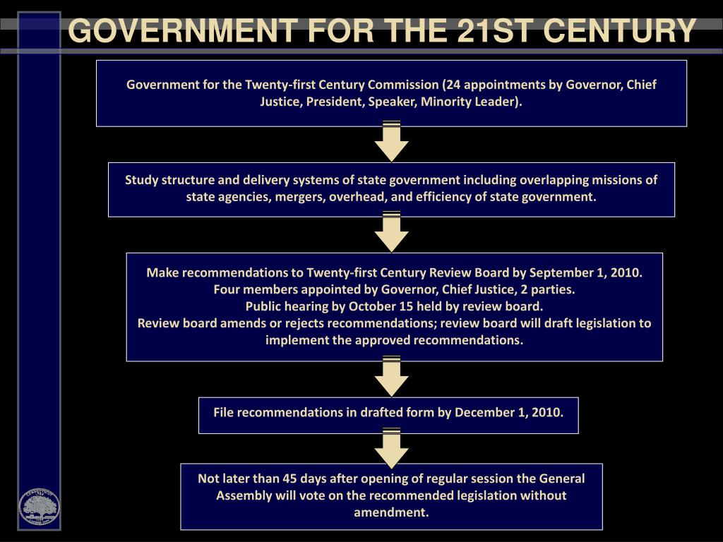 GOVERNMENT FOR THE 21ST CENTURY