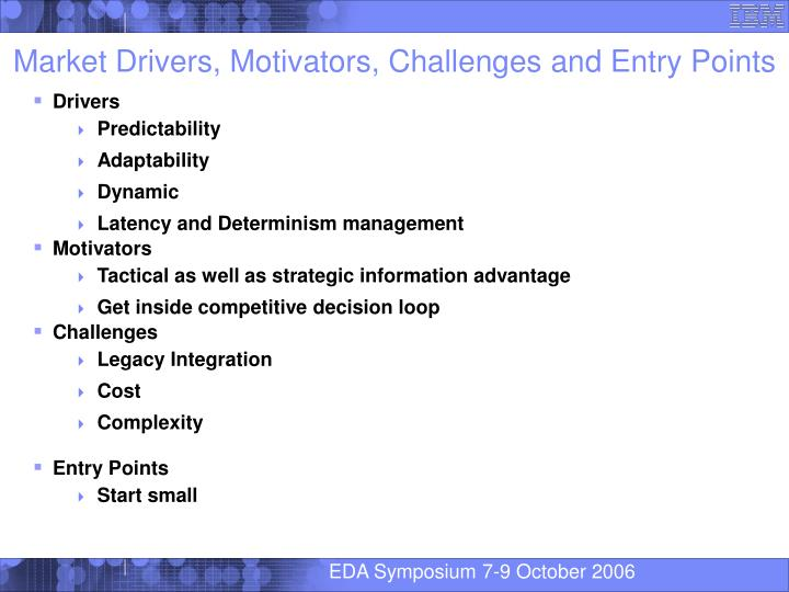 Market Drivers, Motivators, Challenges and Entry Points