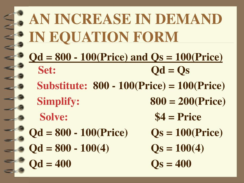 AN INCREASE IN DEMAND IN EQUATION FORM