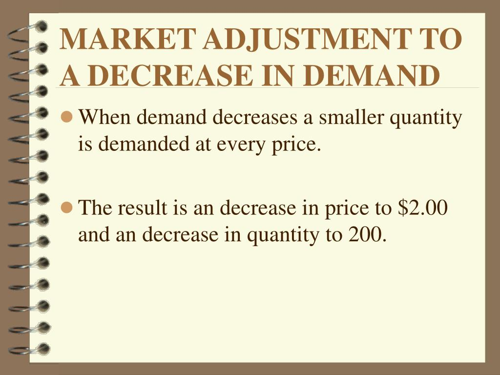 MARKET ADJUSTMENT TO A DECREASE IN DEMAND