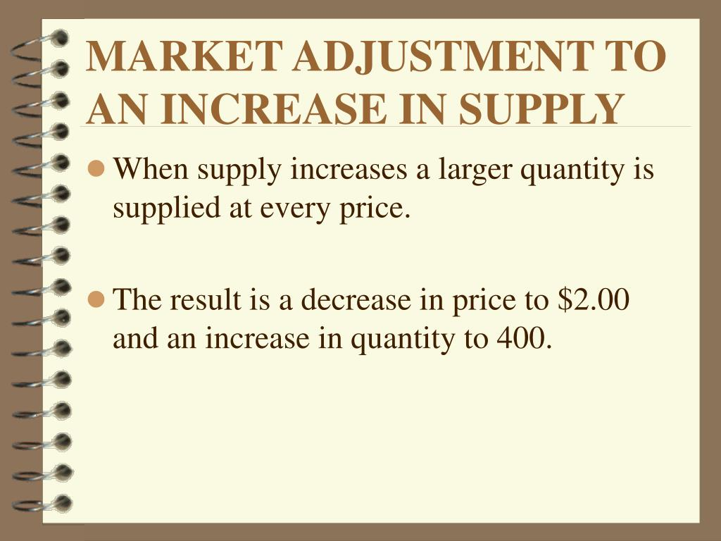 MARKET ADJUSTMENT TO AN INCREASE IN SUPPLY