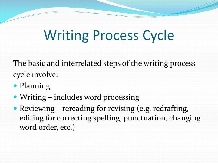 Writing Process Cycle
