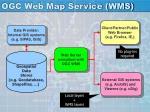 ogc web map service wms3