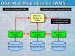 ogc web map service wms4