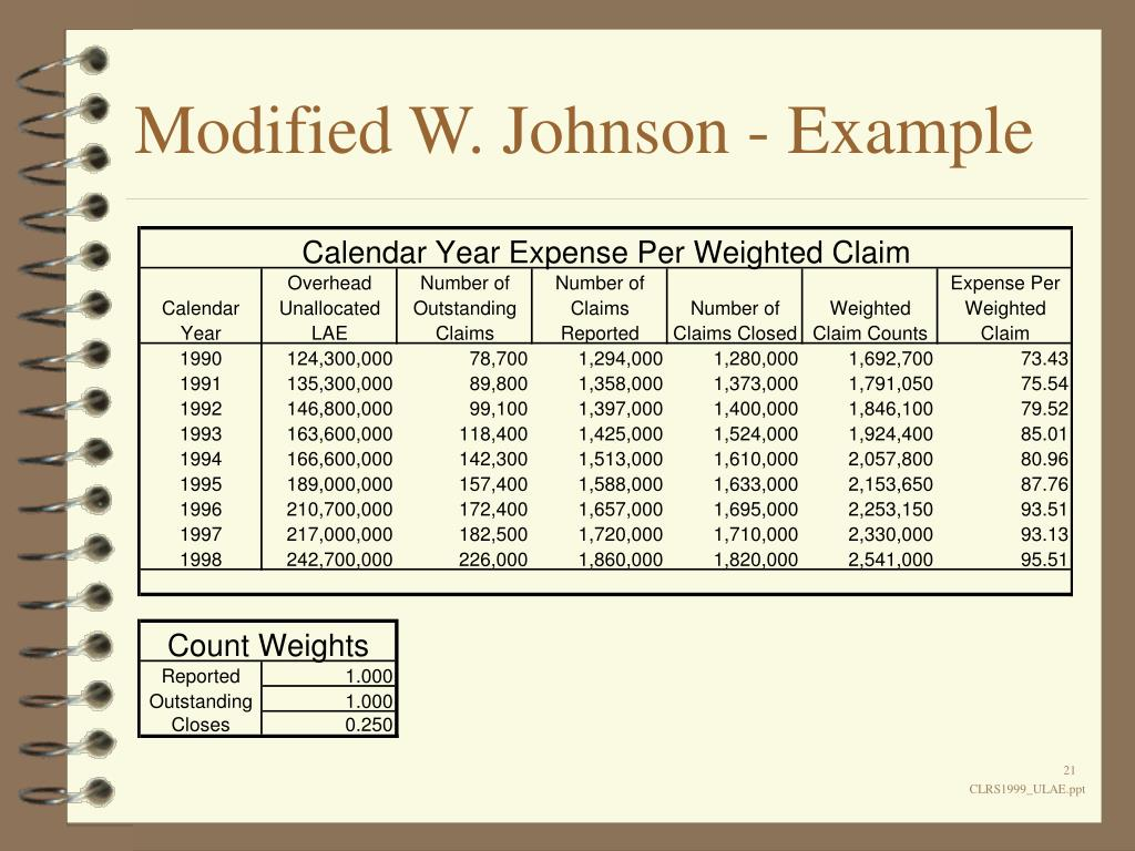 Modified W. Johnson - Example