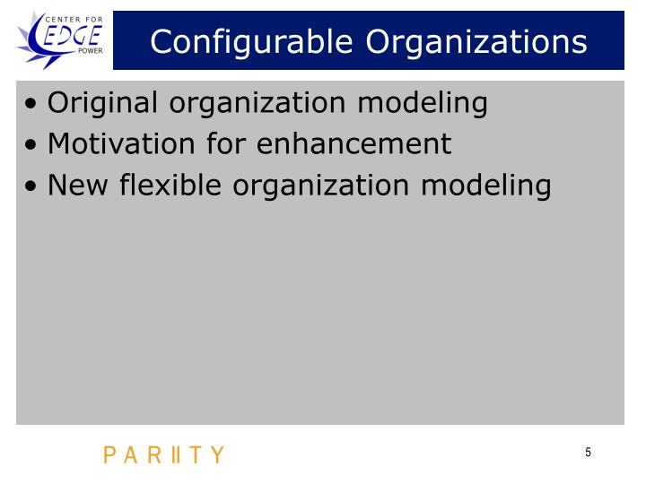 Configurable Organizations